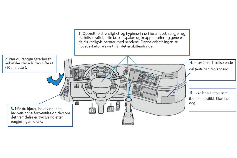 Opplæringsplan for betongsjåfører og pumpeoperatører